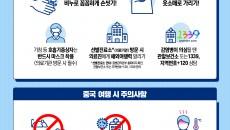 [강릉 40대 남성 확진, 도내 코로나19 환자 6명] (23일 오후 6시 업데이트)
